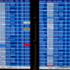 Departure_And_Arrival_Board_At_Dulles_Airport_(4128589658).jpg AlbertHerring-001