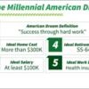 American Dream Survey