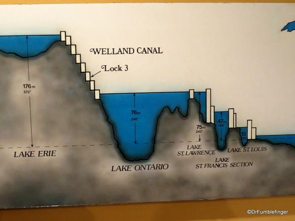 22 Welland Canal